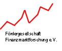 Logo Foerdergesellschaft